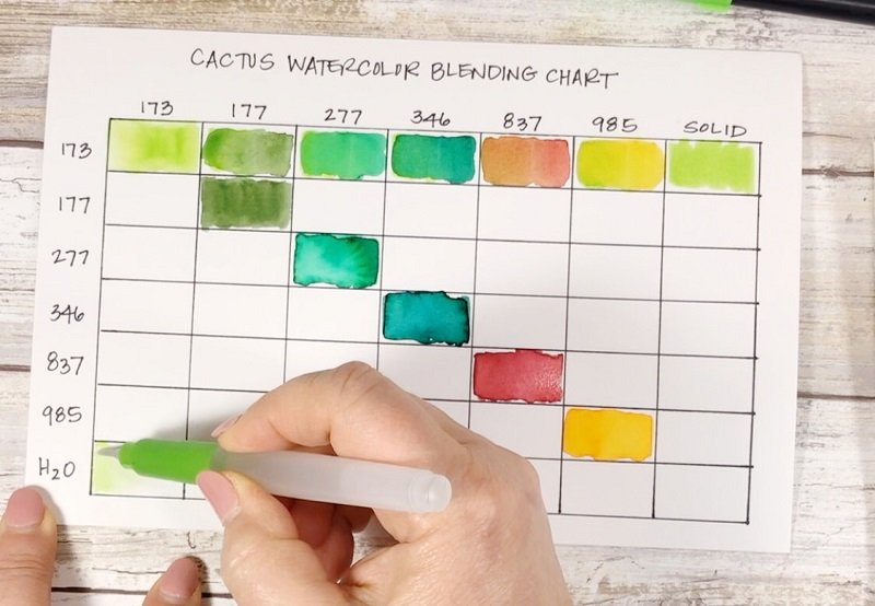 Complete the watercolor blending chart Creatively Beth #creativelybeth #watercolor #freeprintable #freedownload #cactus #succulents