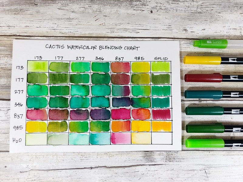 Cactus watercolor blending chart Creatively Beth #creativelybeth #watercolor #freeprintable #freedownload #cactus #succulents